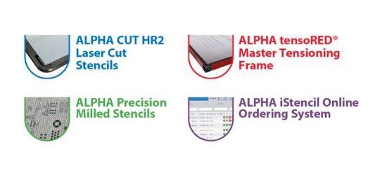 Alpha stensiilit ja stensiilikehykset – kokonaisratkaisu pastan printtaukseen